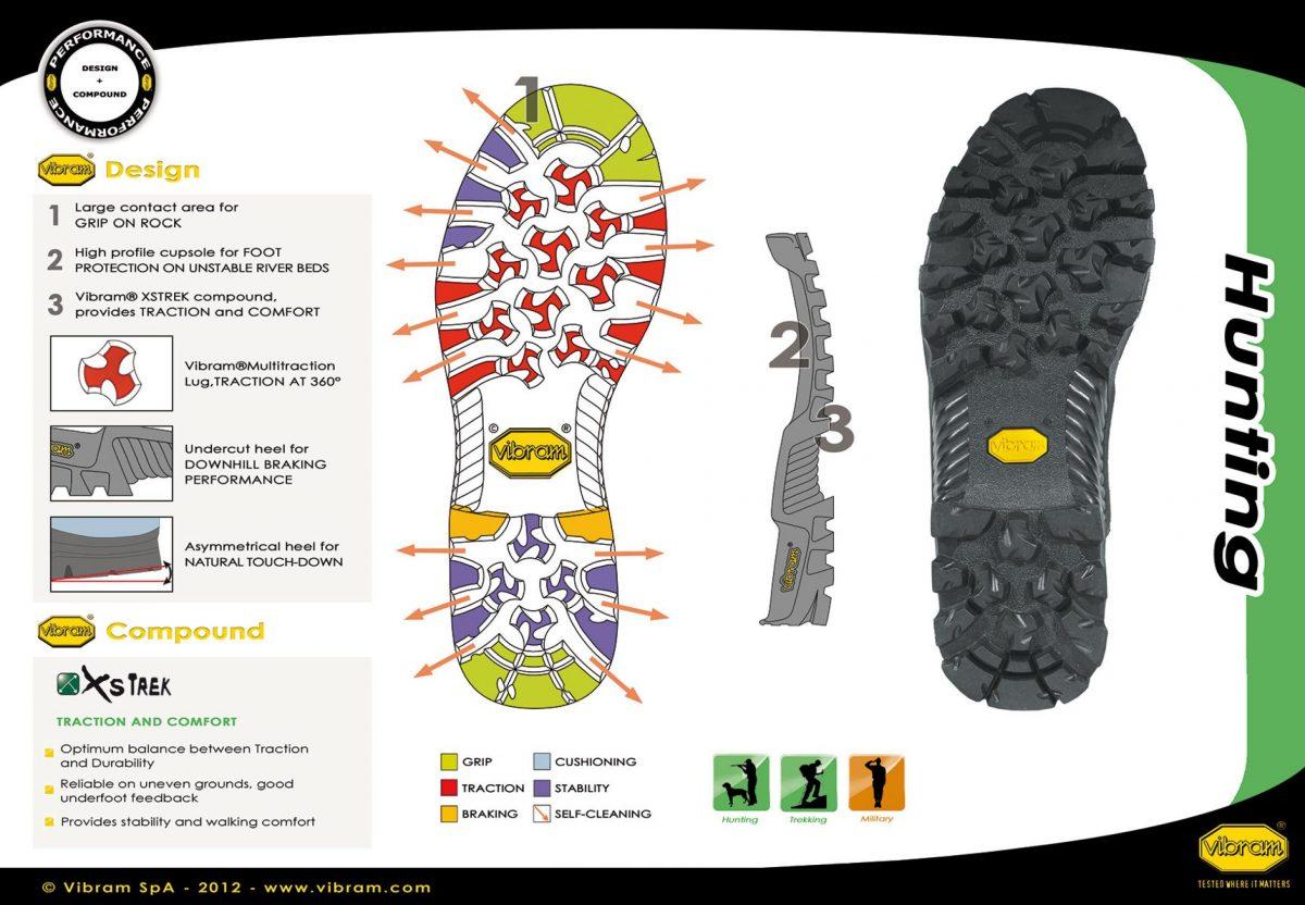 Podeszwa Vibram Hunting do butów trekkingowych