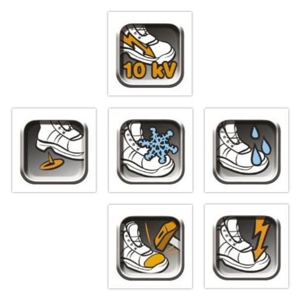 piktogramy obuwie prabos